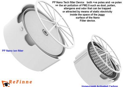 use REFINNEE NanoTech WashablbleFilter